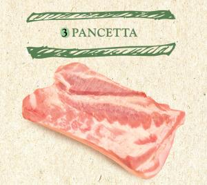 taglio pancetta 3 con sfondo carta riciclata