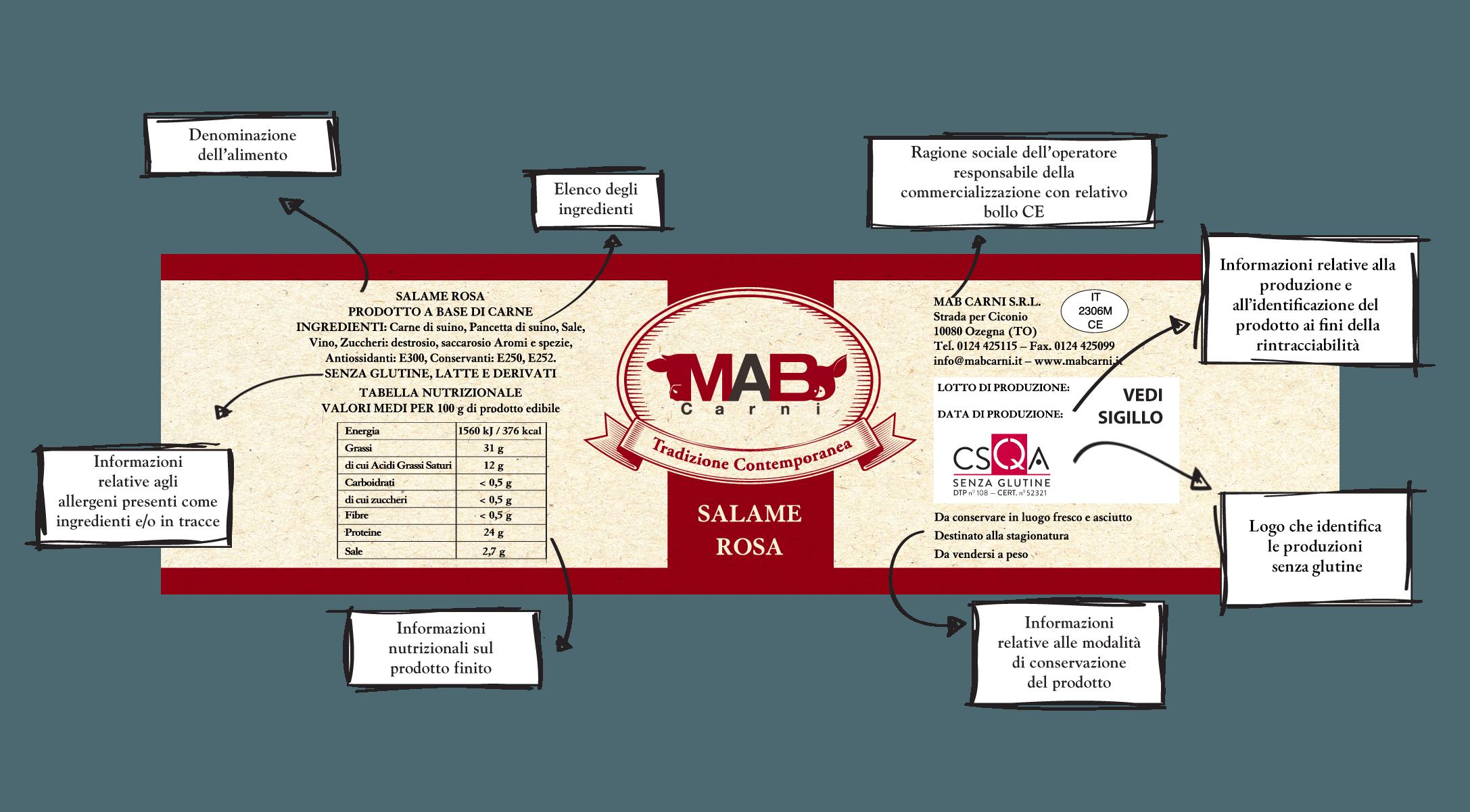 etichetta mab con valori nutrizionali certificati contatti